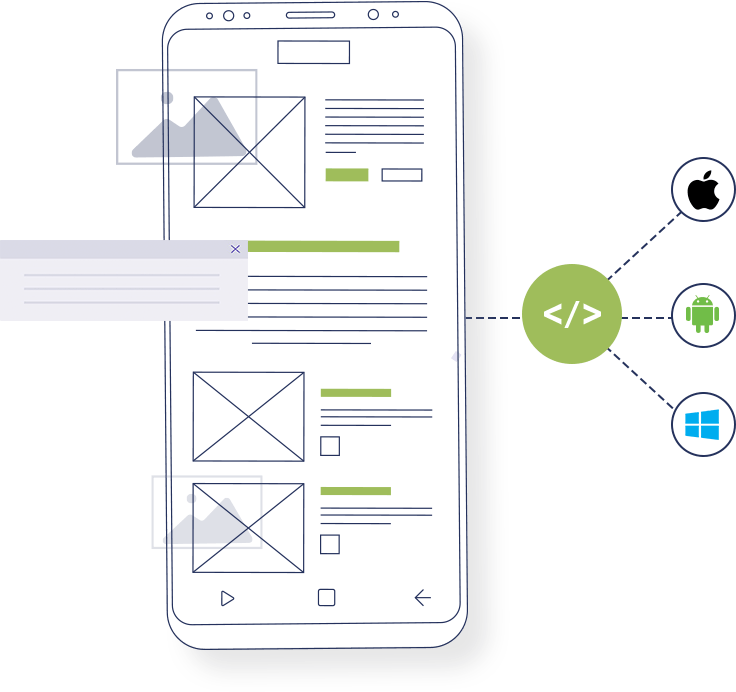 Mobile App Development - Hybrid Apps